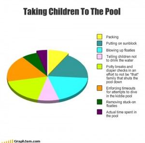 TakingChildrenTothePool