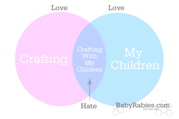 Mommy Truth: Crafting With My Children