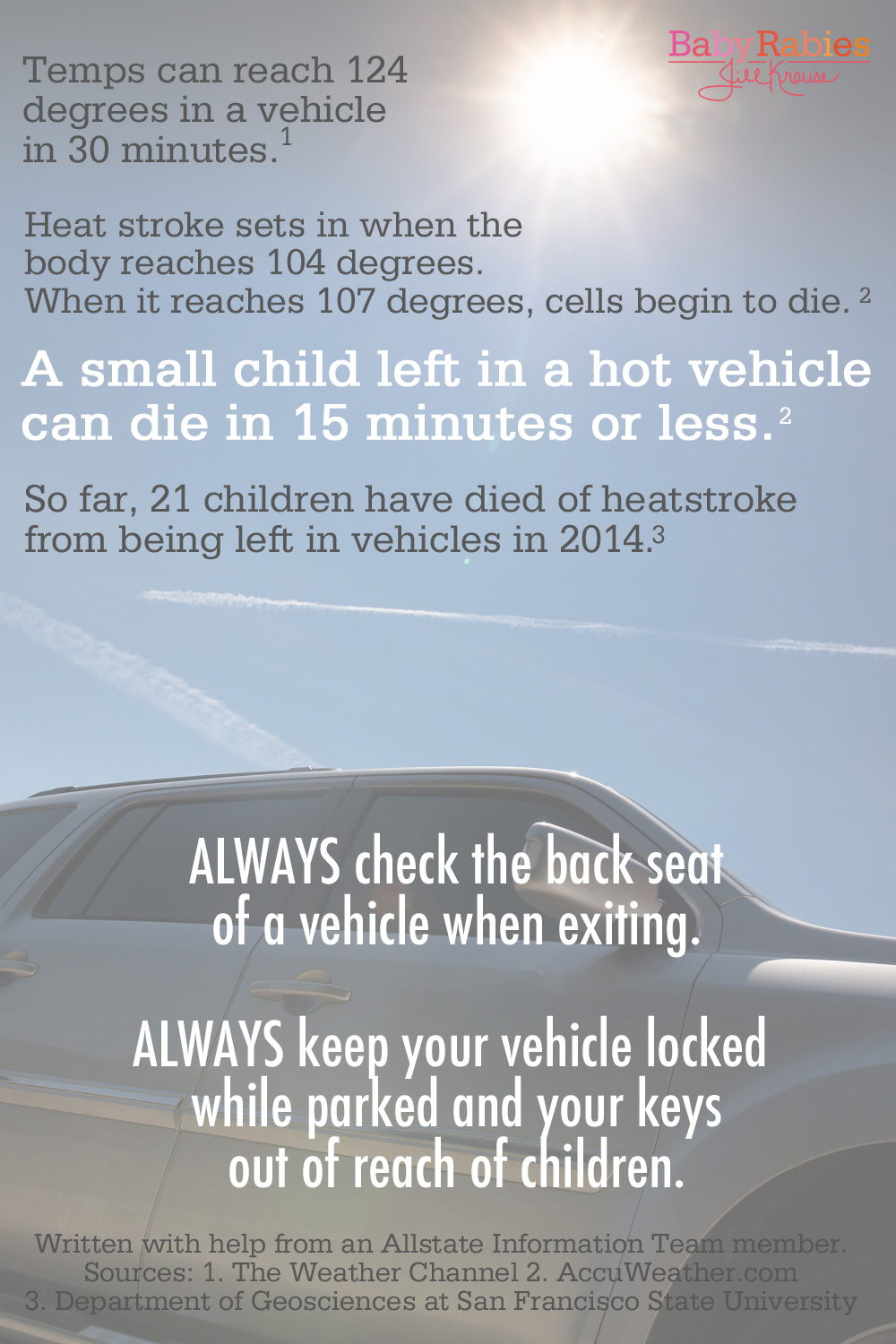 Kids Left In Hot Cars- Some Facts
