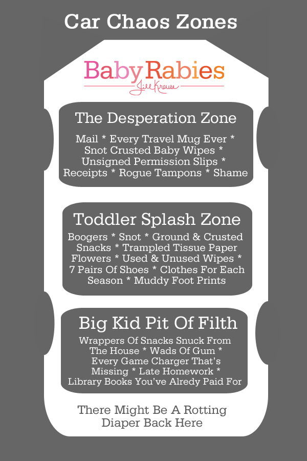 The Zones Of A Filthy Family Car